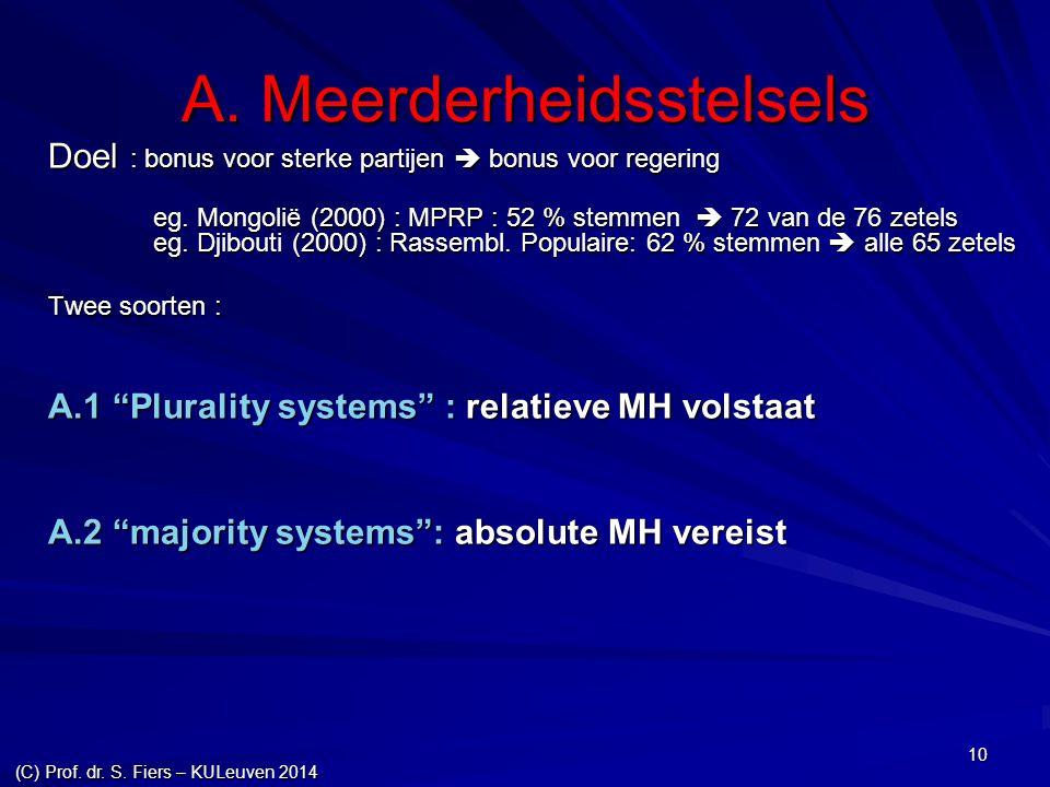A. Meerderheidsstelsels