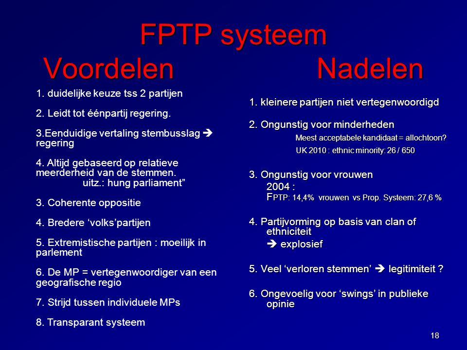 FPTP systeem Voordelen Nadelen 1. duidelijke keuze tss 2 partijen
