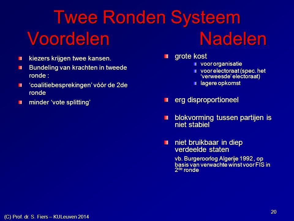 Twee Ronden Systeem Voordelen Nadelen