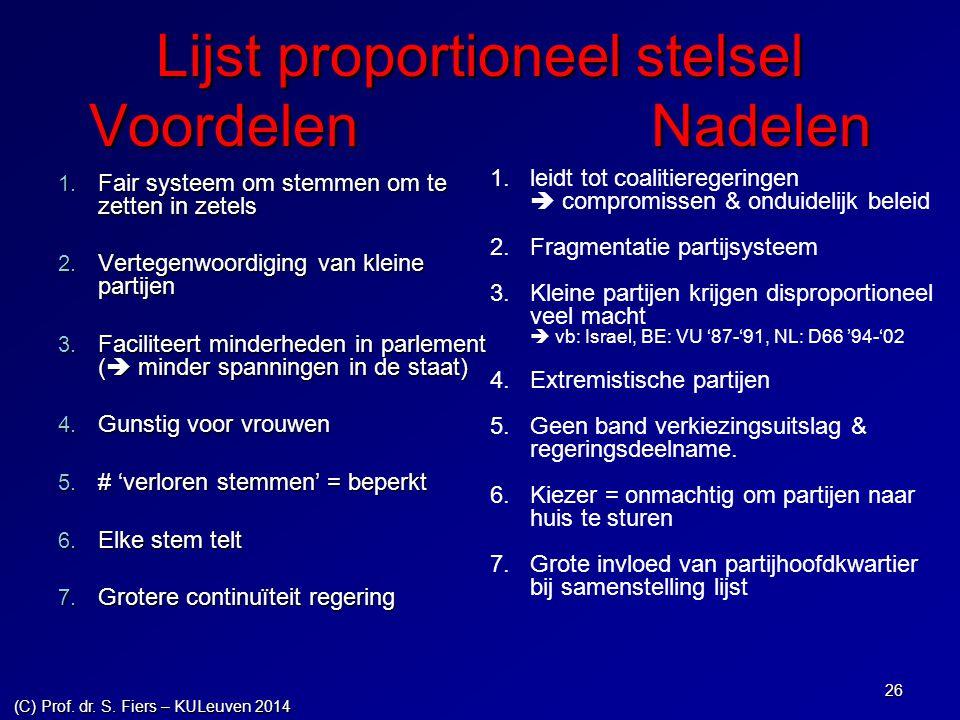 Lijst proportioneel stelsel Voordelen Nadelen