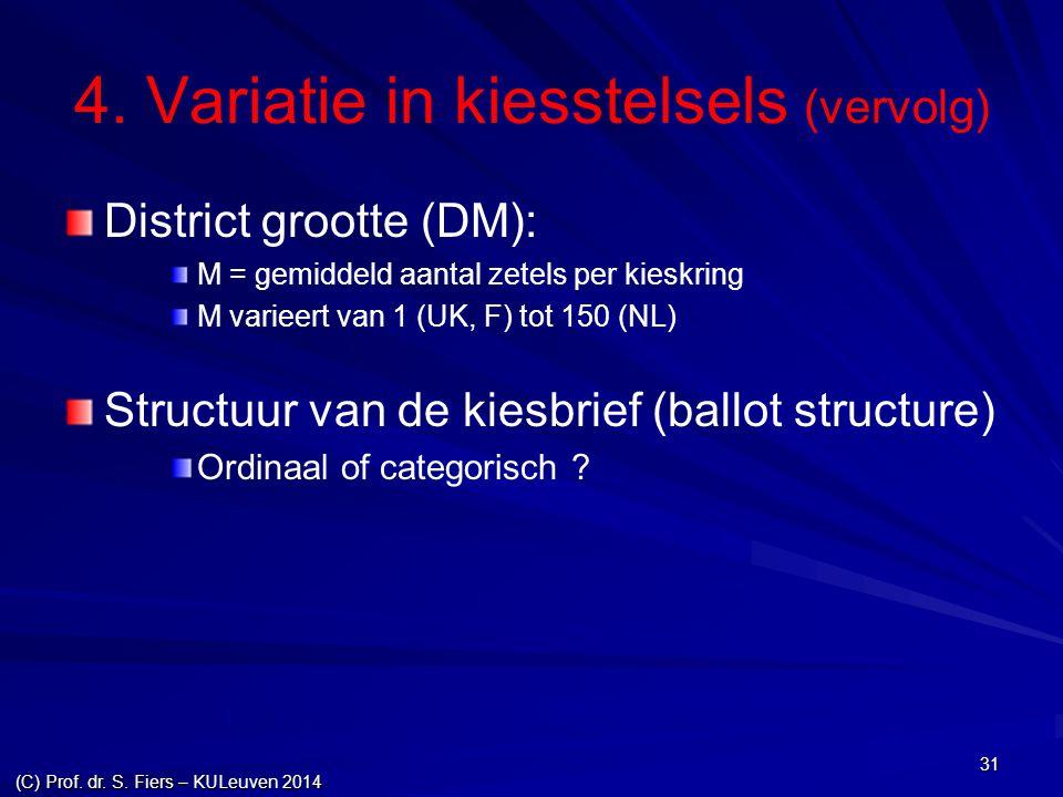 4. Variatie in kiesstelsels (vervolg)