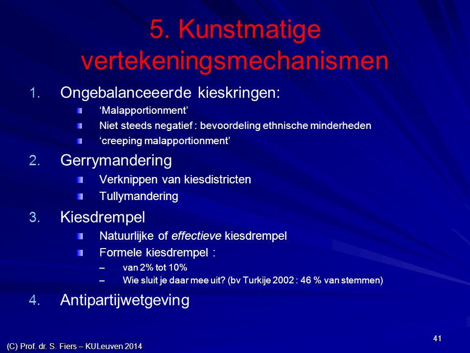 5. Kunstmatige vertekeningsmechanismen