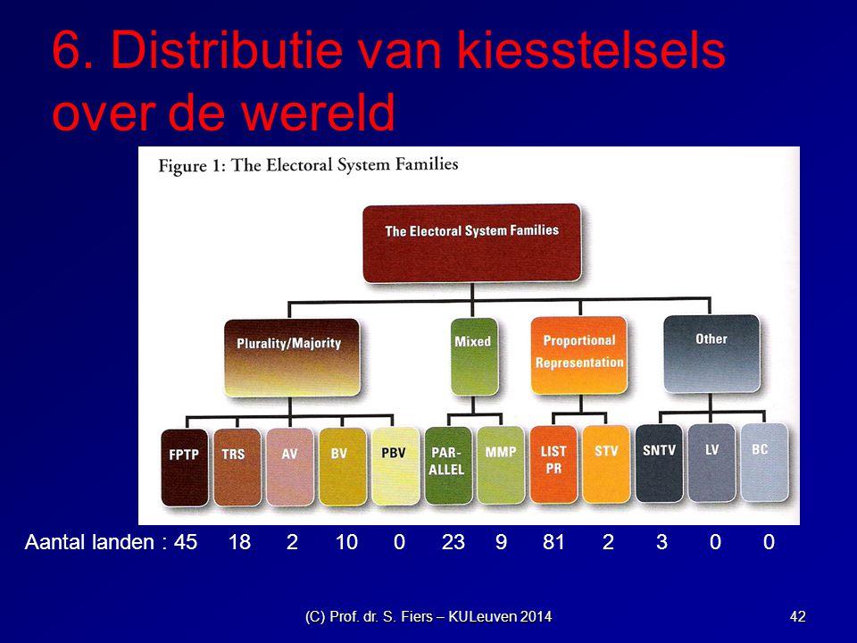 6. Distributie van kiesstelsels over de wereld