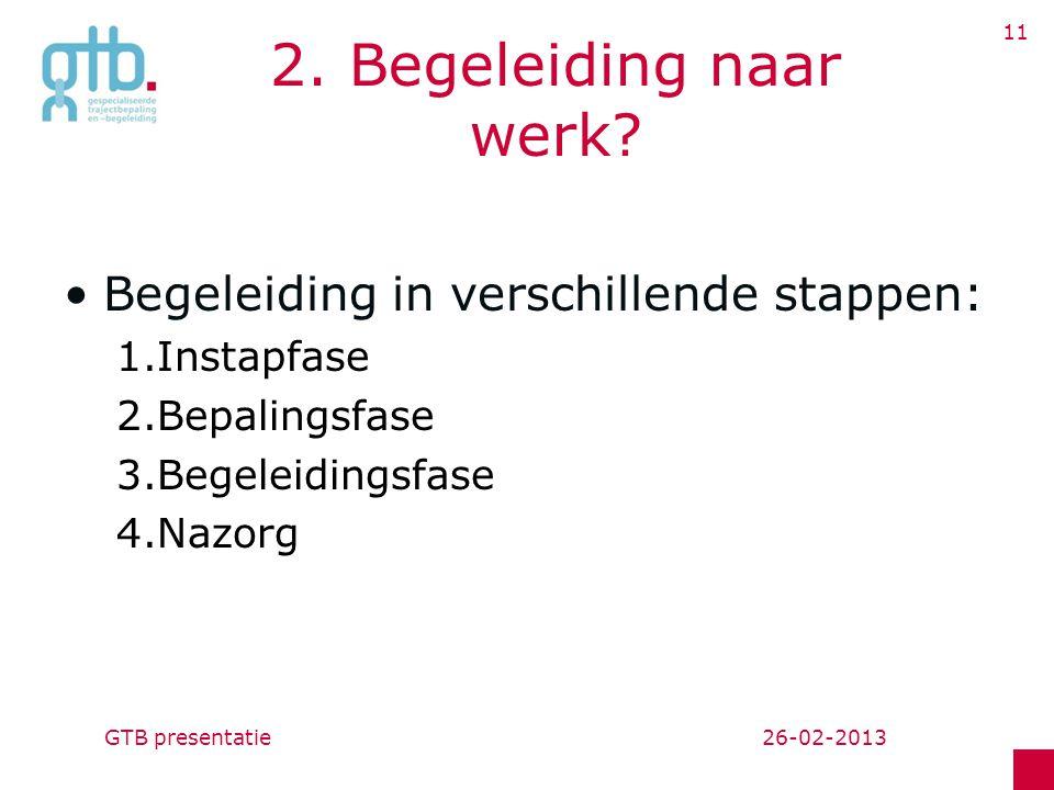 2. Begeleiding naar werk Begeleiding in verschillende stappen:
