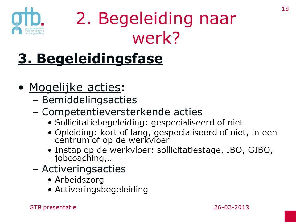 2. Begeleiding naar werk 3. Begeleidingsfase Mogelijke acties: