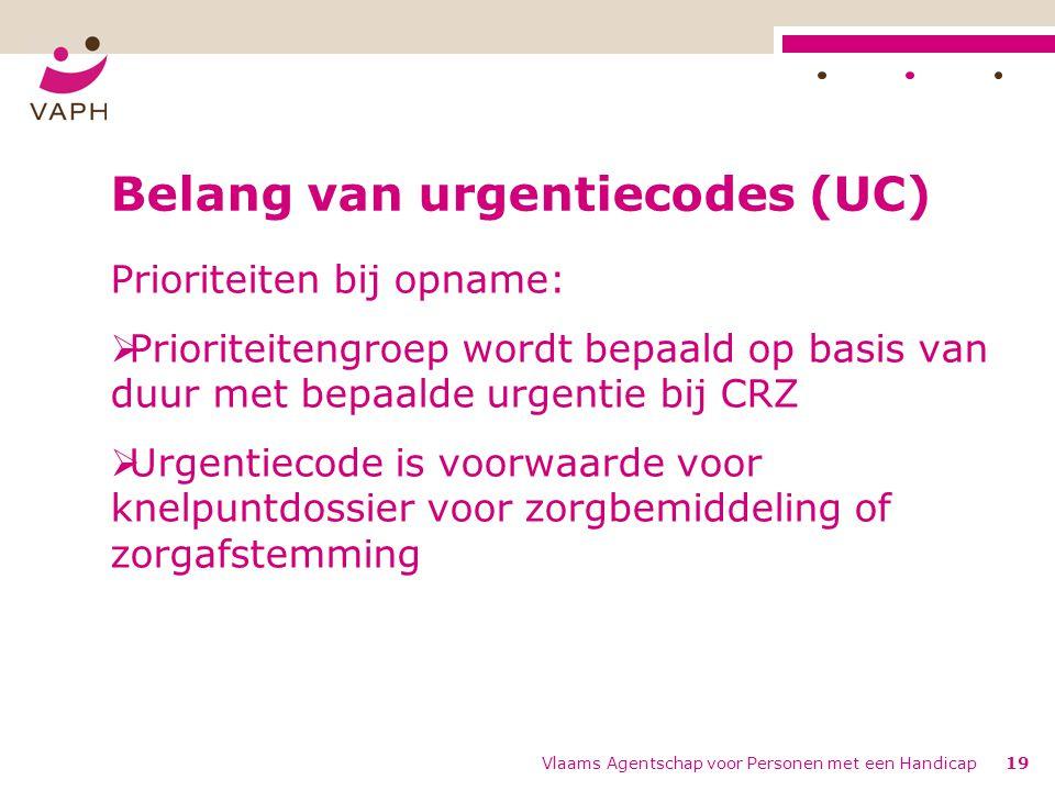 Belang van urgentiecodes (UC)
