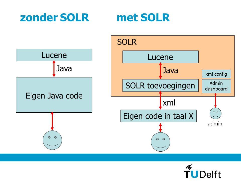 zonder SOLR met SOLR SOLR Lucene Lucene Java Java SOLR toevoegingen