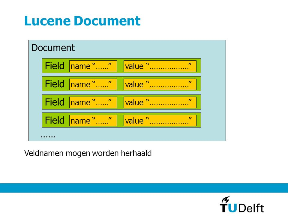 Lucene Document Document Field Field …… Field Field name ……