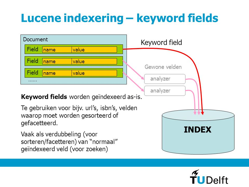 Lucene indexering – keyword fields