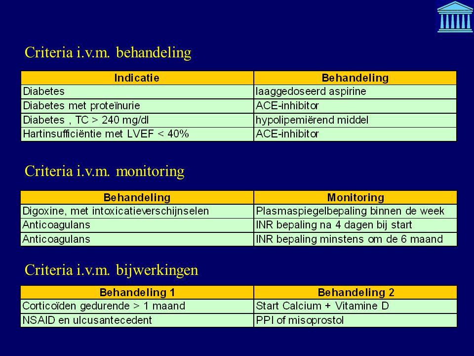 Criteria i.v.m. behandeling