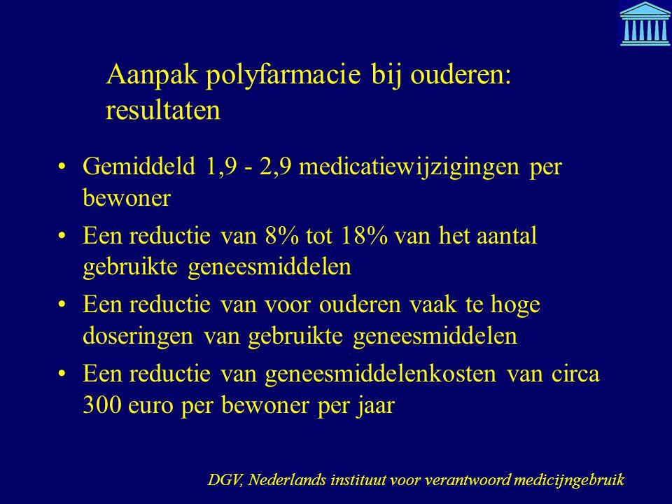 Aanpak polyfarmacie bij ouderen: resultaten