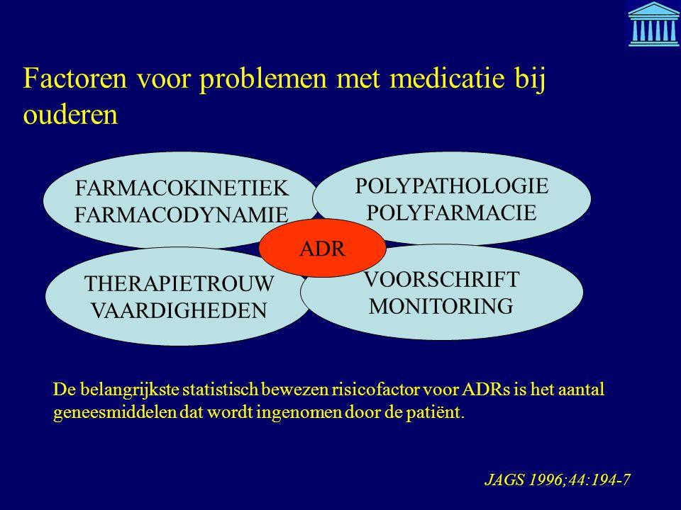 Factoren voor problemen met medicatie bij ouderen