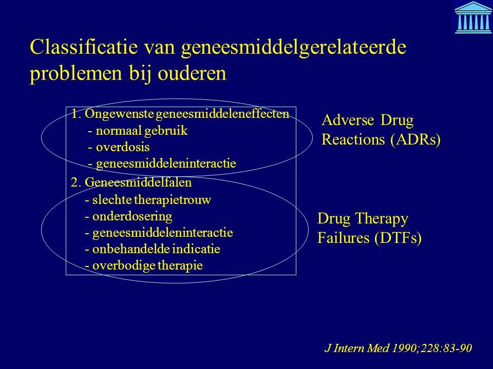 Classificatie van geneesmiddelgerelateerde problemen bij ouderen