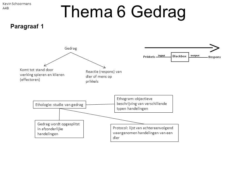 Thema 6 Gedrag Paragraaf 1 Gedrag