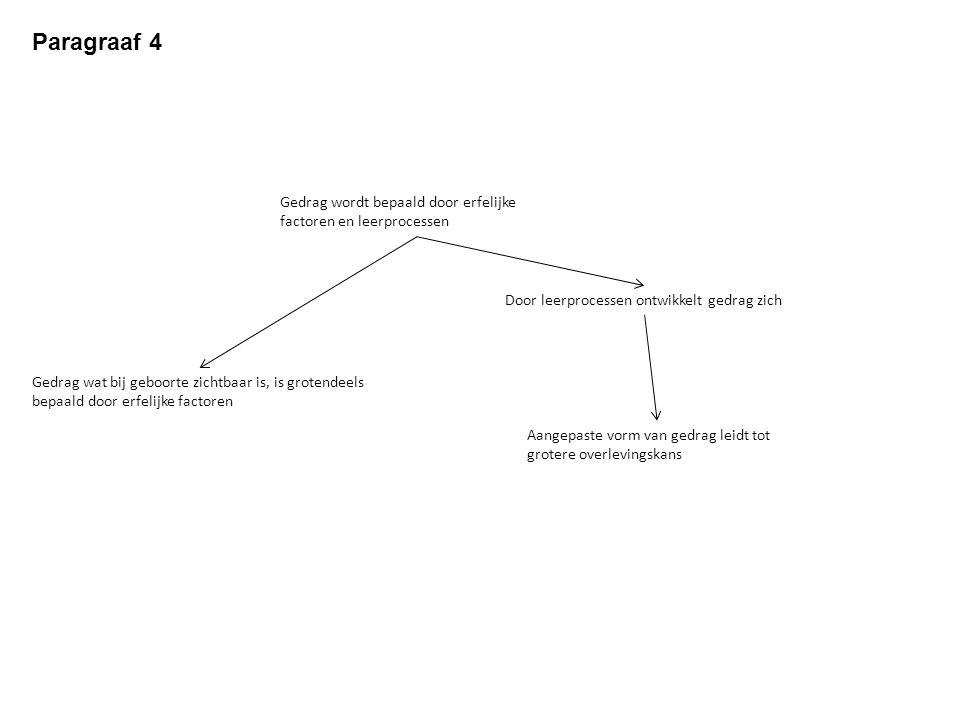 Paragraaf 4 Gedrag wordt bepaald door erfelijke factoren en leerprocessen. Door leerprocessen ontwikkelt gedrag zich.
