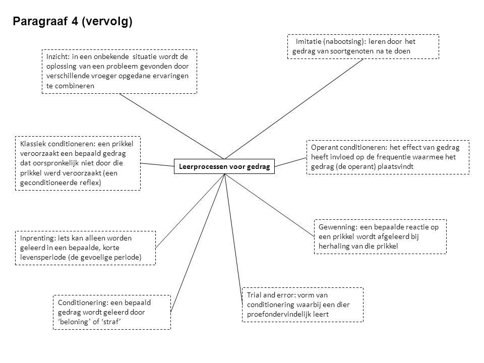 Paragraaf 4 (vervolg) Imitatie (nabootsing): leren door het gedrag van soortgenoten na te doen.