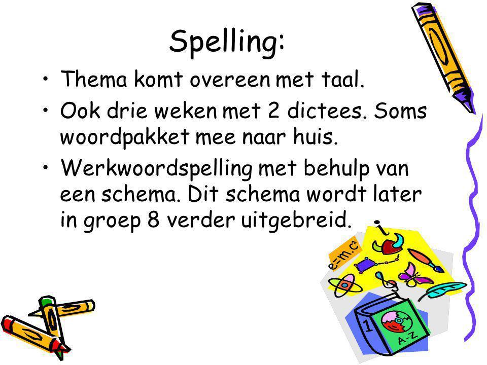 Spelling: Thema komt overeen met taal.