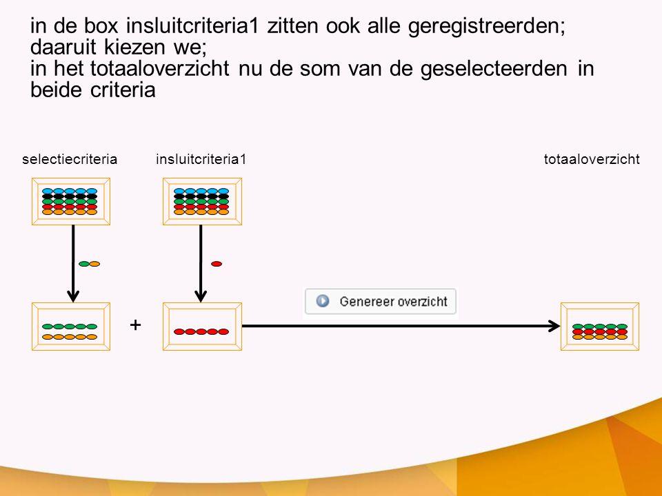 in de box insluitcriteria1 zitten ook alle geregistreerden; daaruit kiezen we;