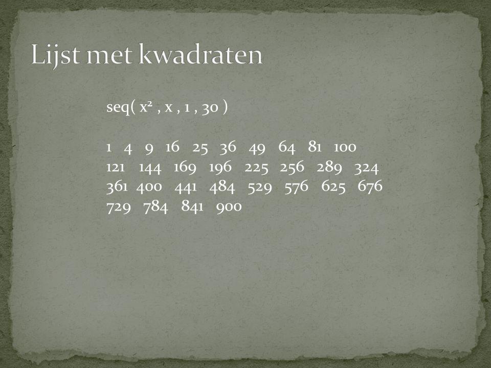 Lijst met kwadraten seq( x2 , x , 1 , 30 ) 1 4 9 16 25 36 49 64 81 100
