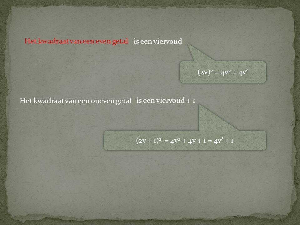 Het kwadraat van een even getal