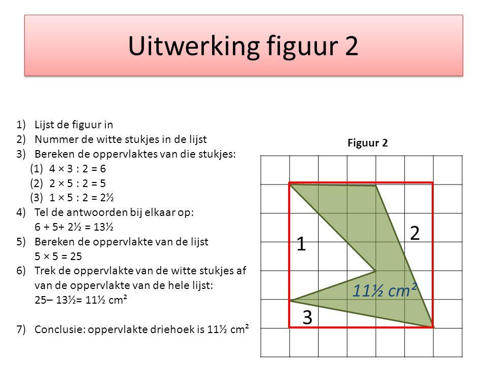 Uitwerking figuur 2 2 1 3 11½ cm² Lijst de figuur in