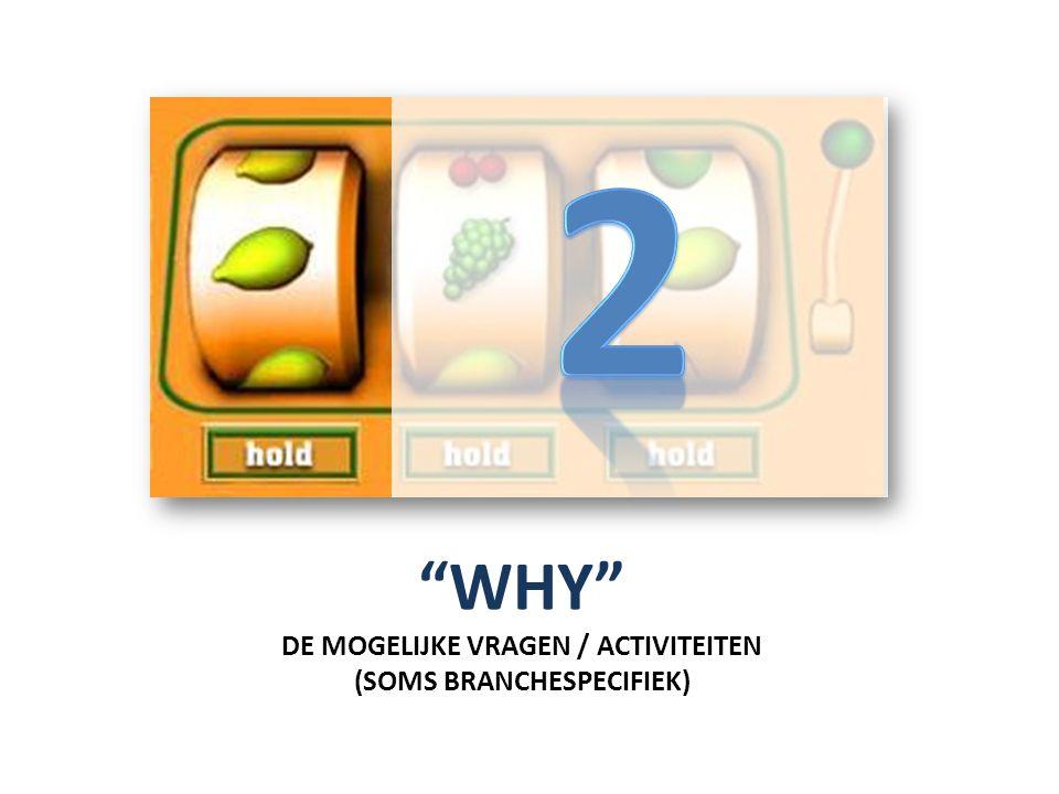 WHY DE MOGELIJKE VRAGEN / ACTIVITEITEN (SOMS BRANCHESPECIFIEK)
