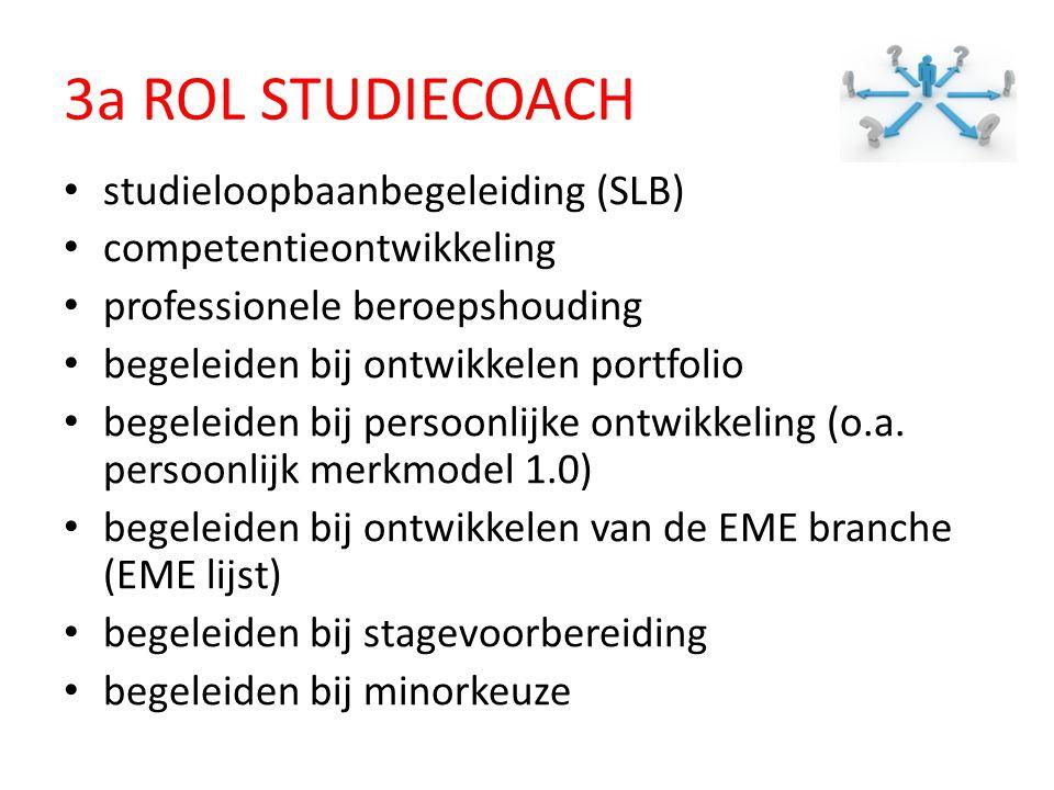 3a ROL STUDIECOACH studieloopbaanbegeleiding (SLB)