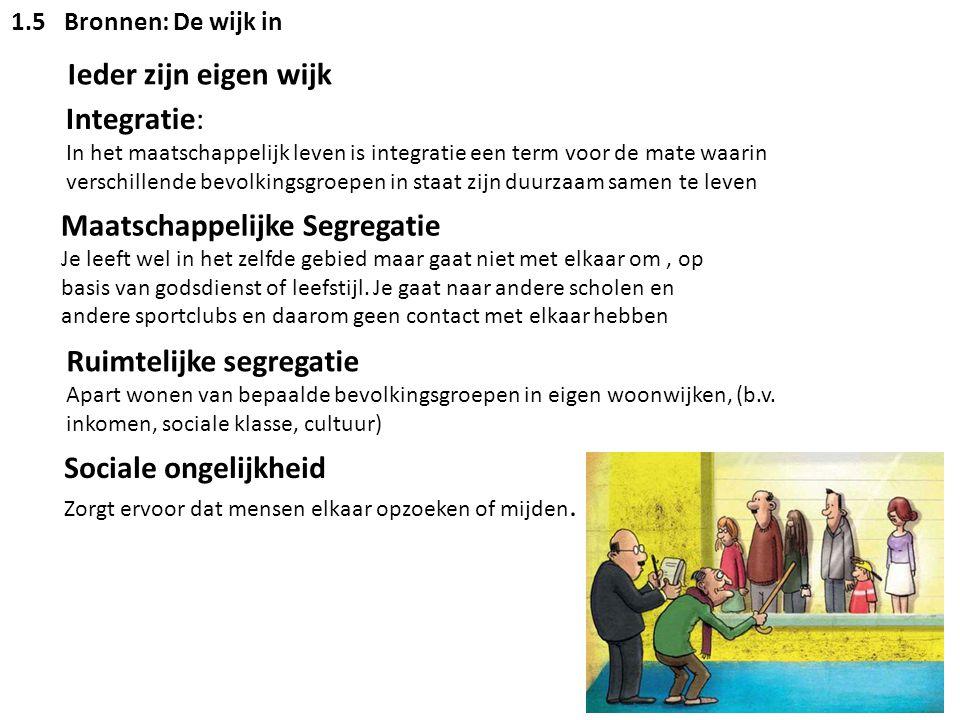 Maatschappelijke Segregatie