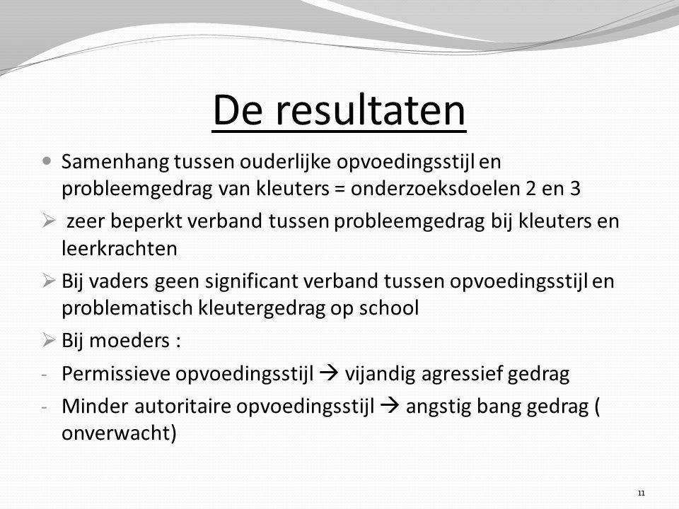De resultaten Samenhang tussen ouderlijke opvoedingsstijl en probleemgedrag van kleuters = onderzoeksdoelen 2 en 3.