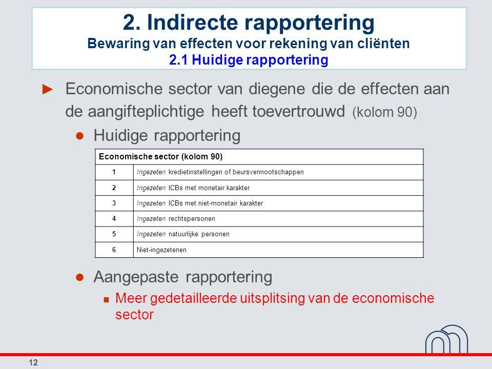 2. Indirecte rapportering Bewaring van effecten voor rekening van cliënten