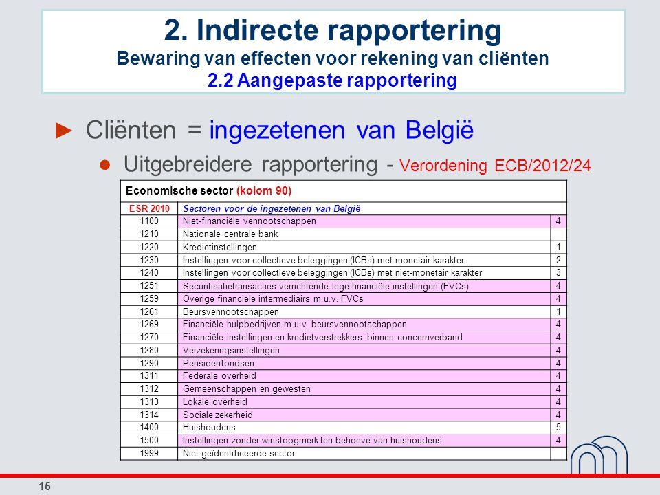 2.2 Aangepaste rapportering