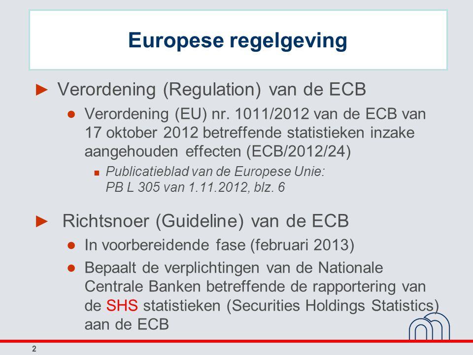 Europese regelgeving Verordening (Regulation) van de ECB