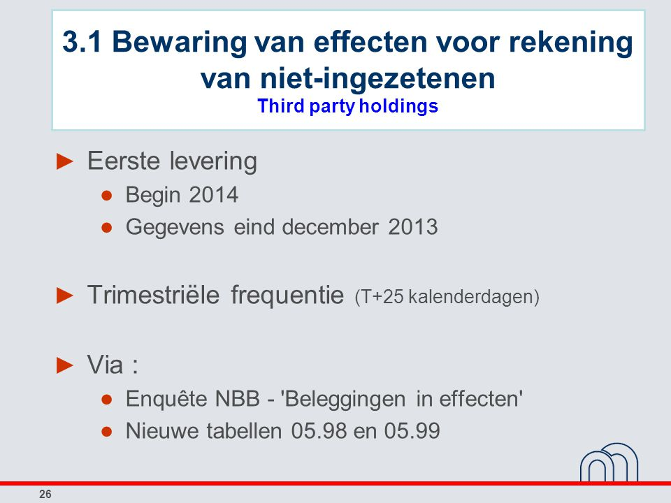 3.1 Bewaring van effecten voor rekening van niet-ingezetenen