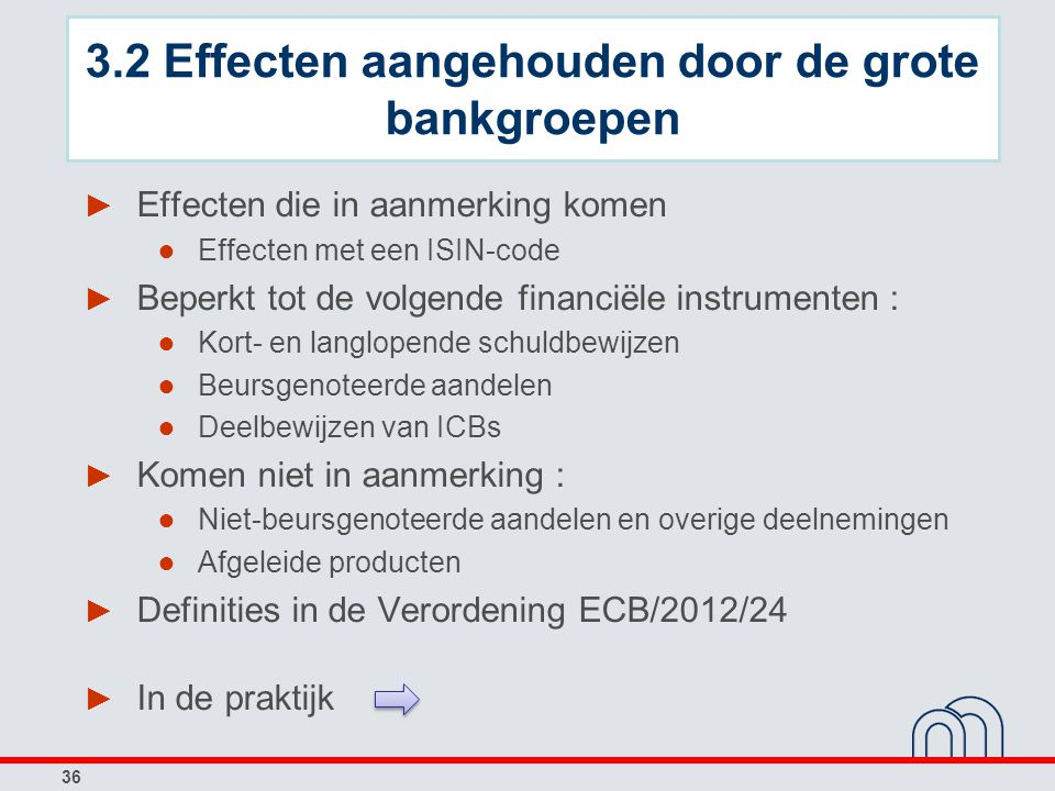3.2 Effecten aangehouden door de grote bankgroepen