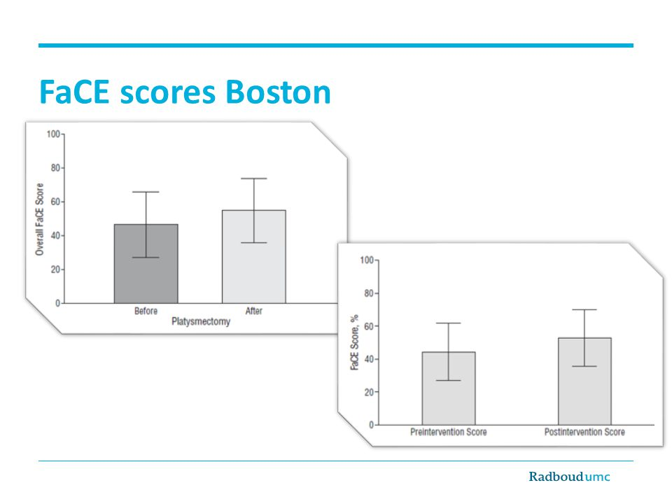 FaCE scores Boston