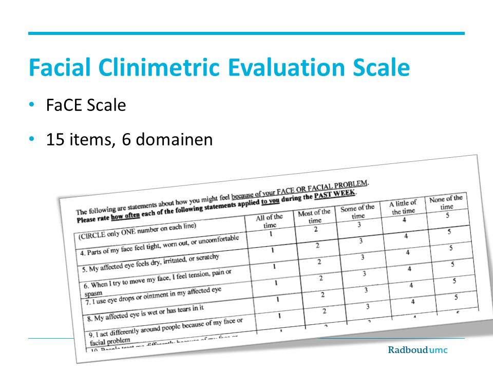 Facial Clinimetric Evaluation Scale