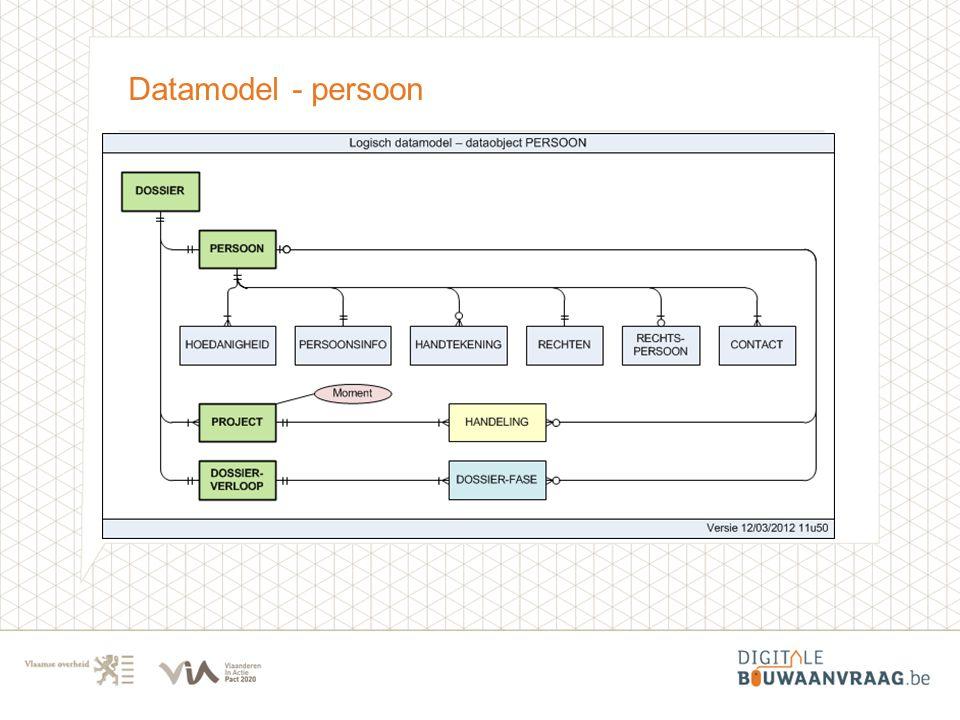 Datamodel - persoon