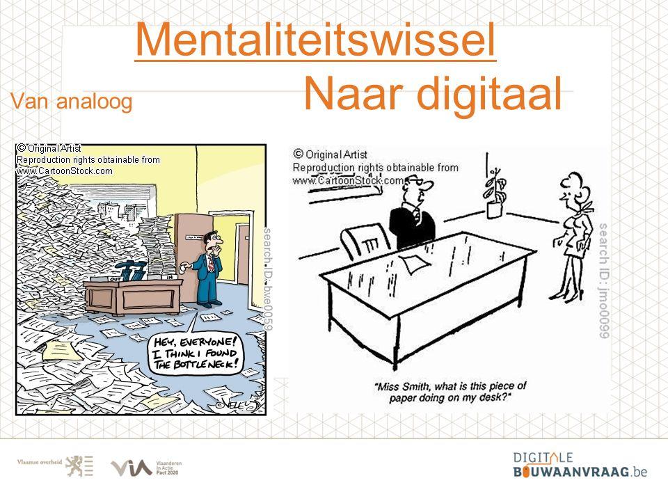 Mentaliteitswissel Van analoog Naar digitaal