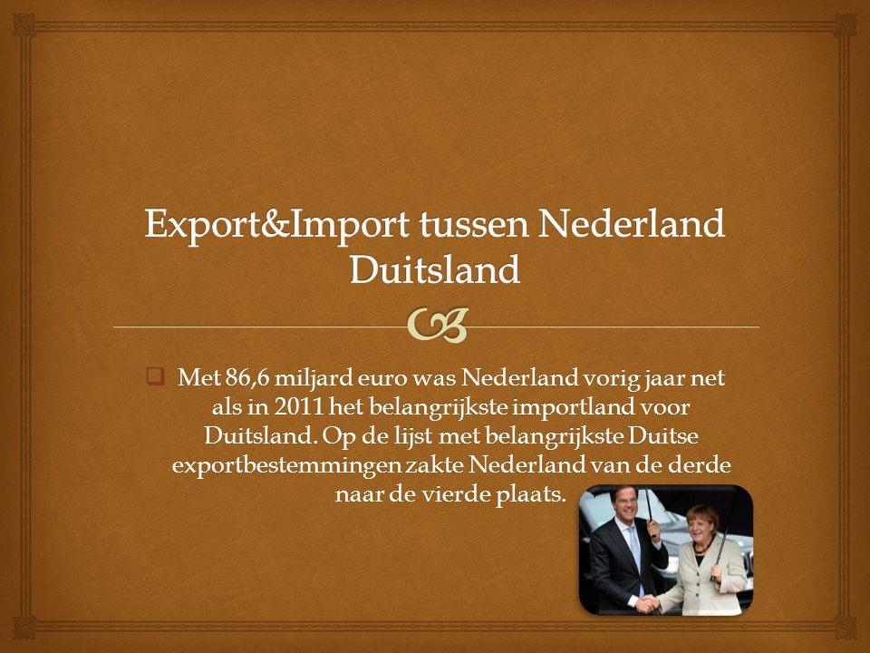 Export&Import tussen Nederland Duitsland