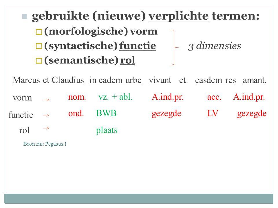 tekst1 gebruikte (nieuwe) verplichte termen: (morfologische) vorm