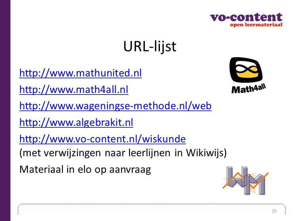 URL-lijst