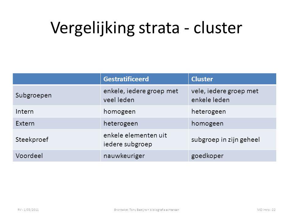 Vergelijking strata - cluster