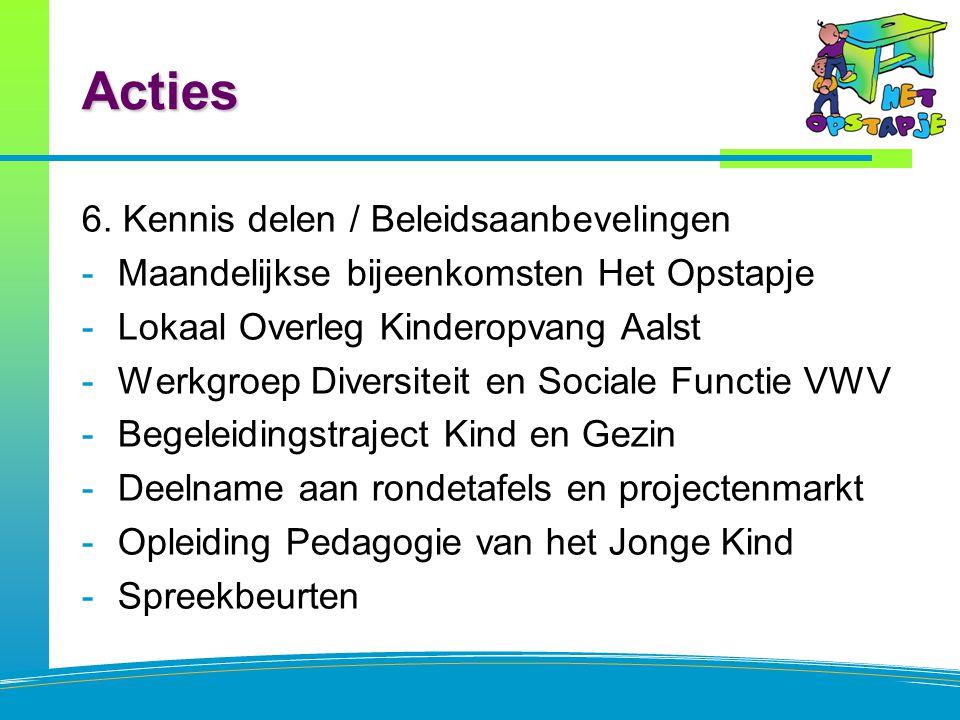 Acties 6. Kennis delen / Beleidsaanbevelingen