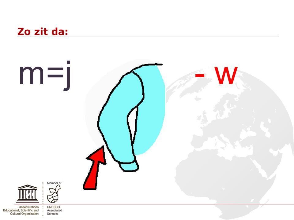 Zo zit da: m=j - w