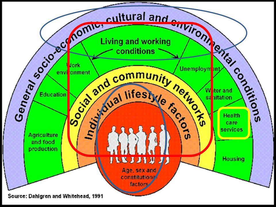Groen en geel samen nemen Geel: nadruk op intermenselijke interactie