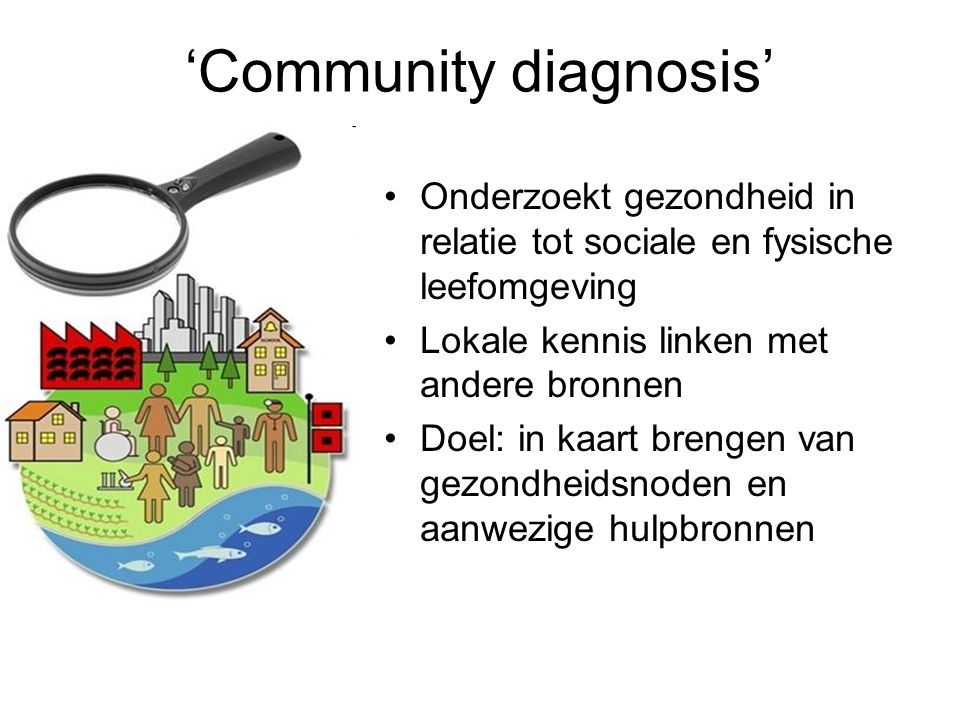 'Community diagnosis'