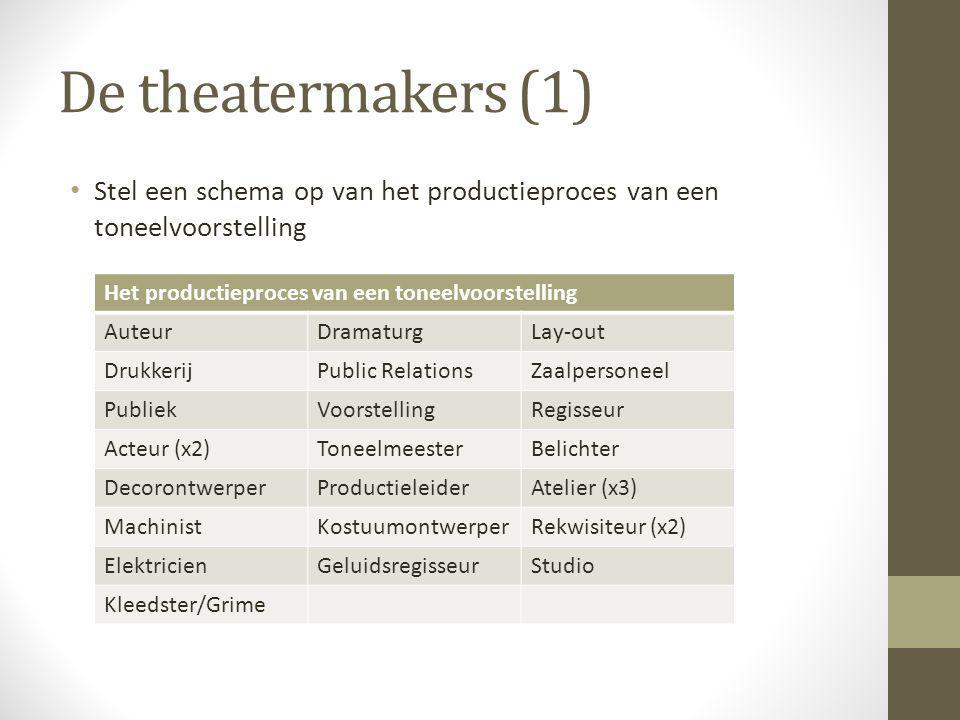 De theatermakers (1) Stel een schema op van het productieproces van een toneelvoorstelling. Het productieproces van een toneelvoorstelling.