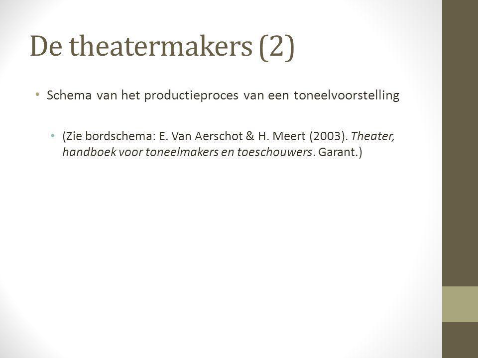 De theatermakers (2) Schema van het productieproces van een toneelvoorstelling.