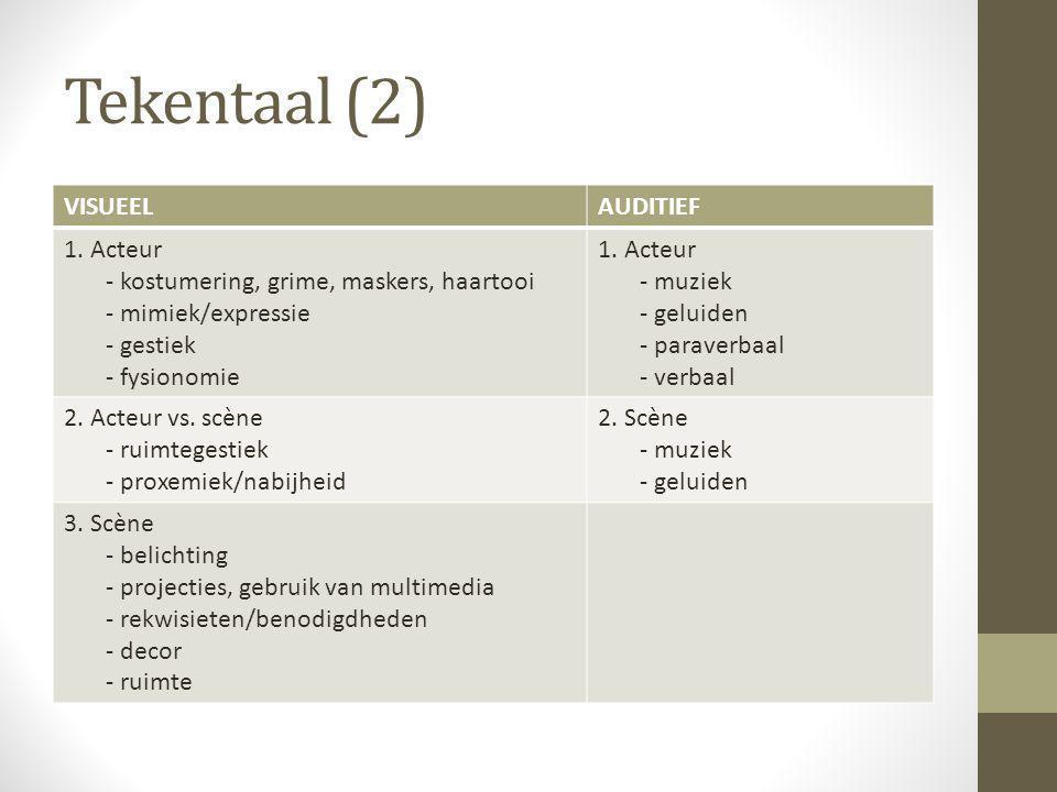 Tekentaal (2) VISUEEL AUDITIEF 1. Acteur