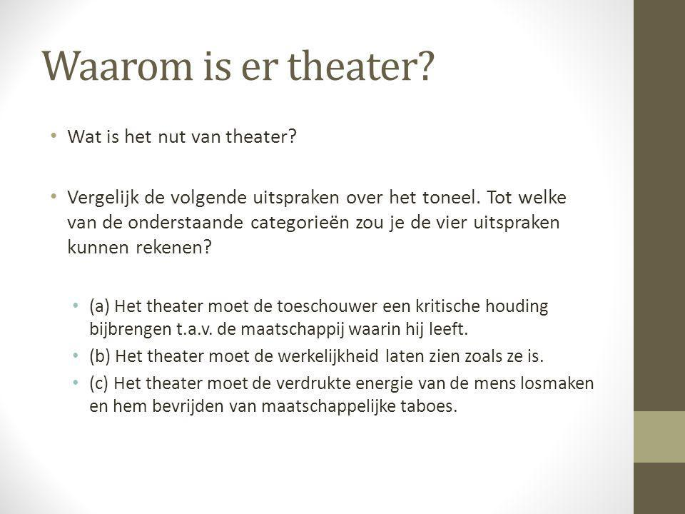 Waarom is er theater Wat is het nut van theater